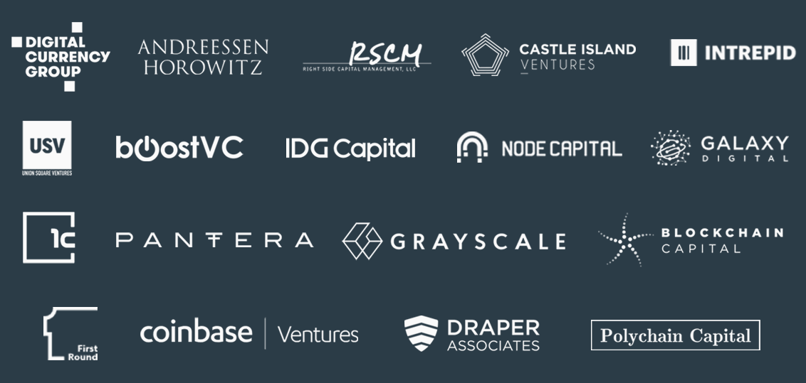 Top 170+ VC's and hedge funds investing in crypto and blockchain companies